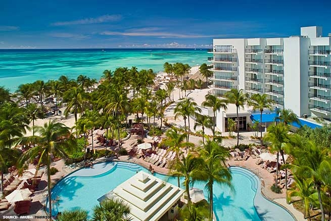 Aruba Marriott Resort from above featuring palm trees, white sands and turquoise ocean