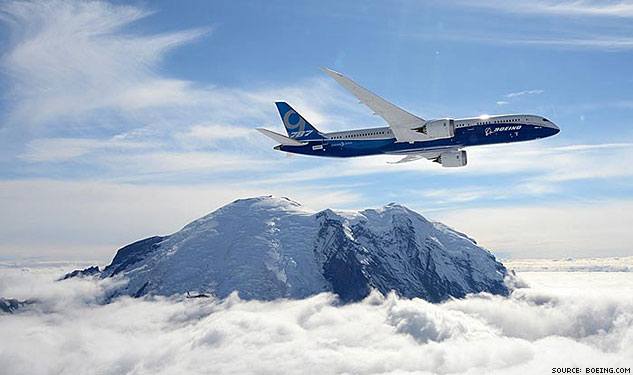 WATCH: Boeing's New Mega-Jet Shoot Up in the Air