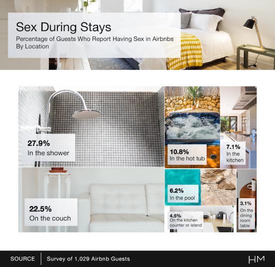 Airbnb Confessions Asset2 1 Width1400height1363